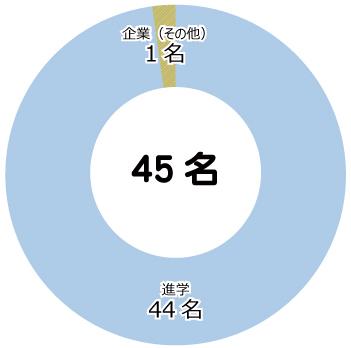 FyakkagakuH25_ja