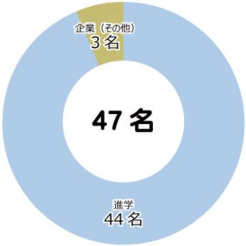 FyakkagakuH26_ja