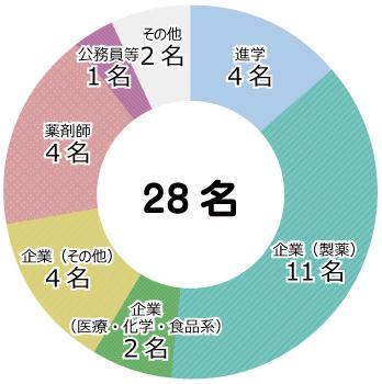 FyakugakuH25_ja
