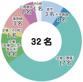 FyakugakuH26_ja