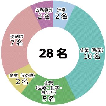 Fyakugaku_H27ja