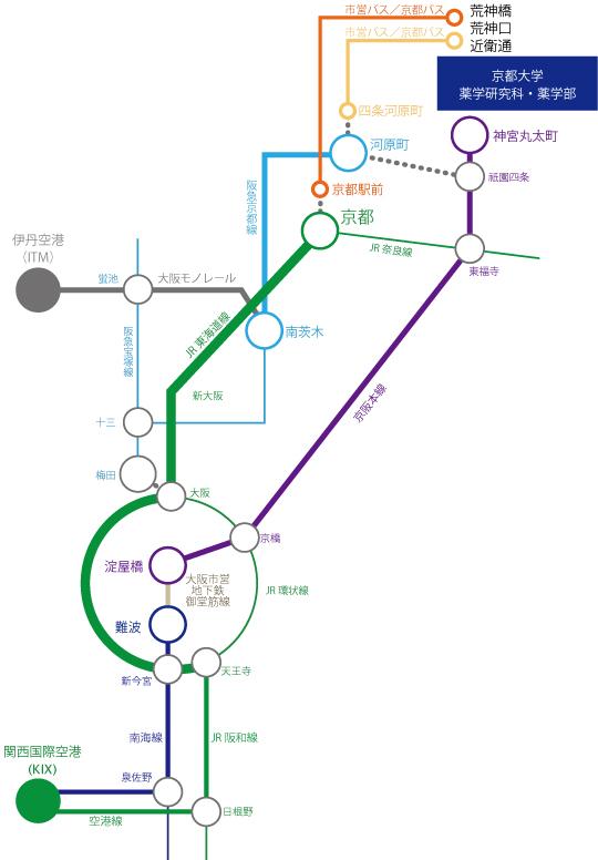 transportation_ja